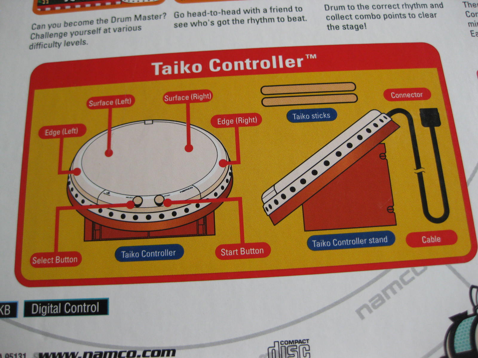 N64 Page 3 Video Game Museum Blog Store Playstation 2 Controller Wiring Diagram